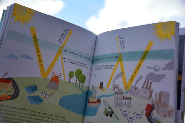 Klimawandel Treibhausgase Kindersachbuch